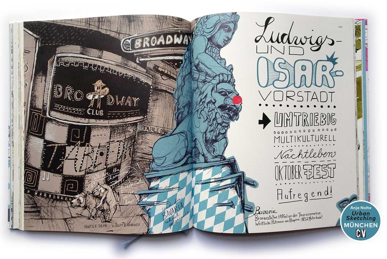 Kapitelseite Ludwigs- und Isarvorstadt aus dem Buch Urban Sketching München von Anja Nolte